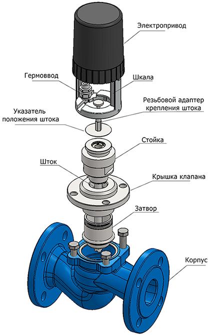 Конструкция двухходового клапана